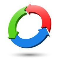 converting website traffic